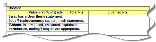 Section of grading rubric for content