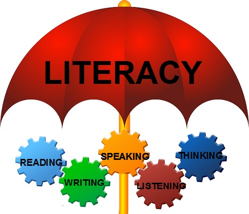 Red umbrella labeled LITERAACY over 5 gears labeled reading, writing, speaking, listening, thinking