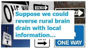 Collage of 1-way signs surprinted with Suppose we could reverse rural brain drain with local information