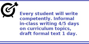 Goal: every student writes competently.