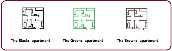 Three apartment floor plans identical except for colors